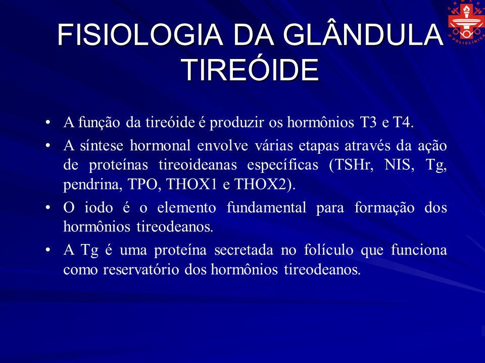 FISIOLOGIA DA GLÂNDULA TIREÓIDE