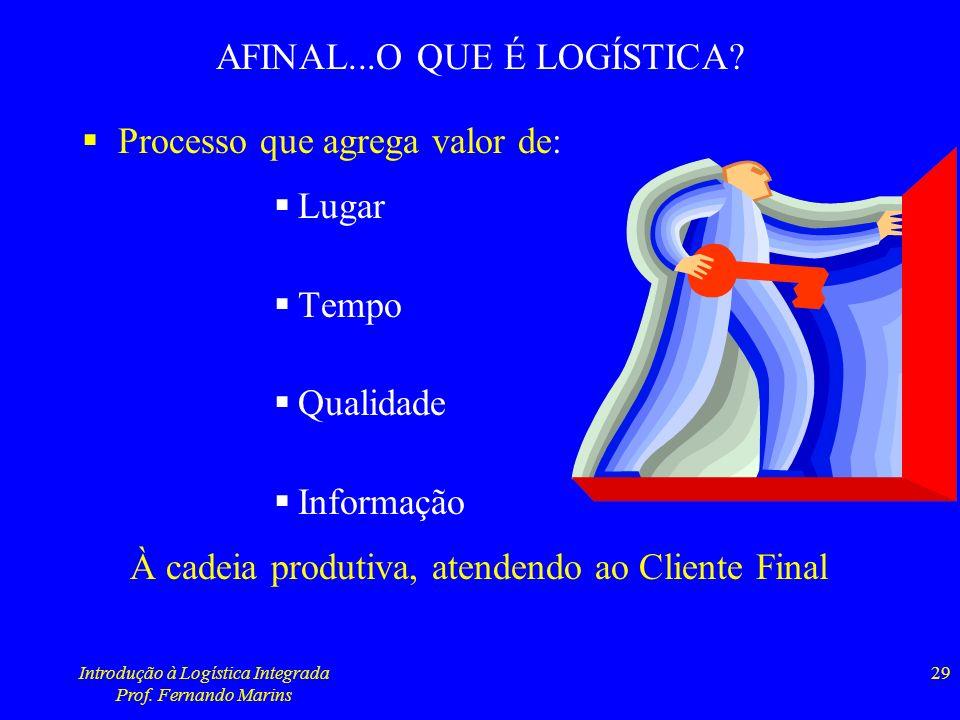 AFINAL...O QUE É LOGÍSTICA Processo que agrega valor de: Lugar Tempo