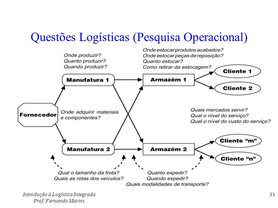 Questões Logísticas (Pesquisa Operacional)
