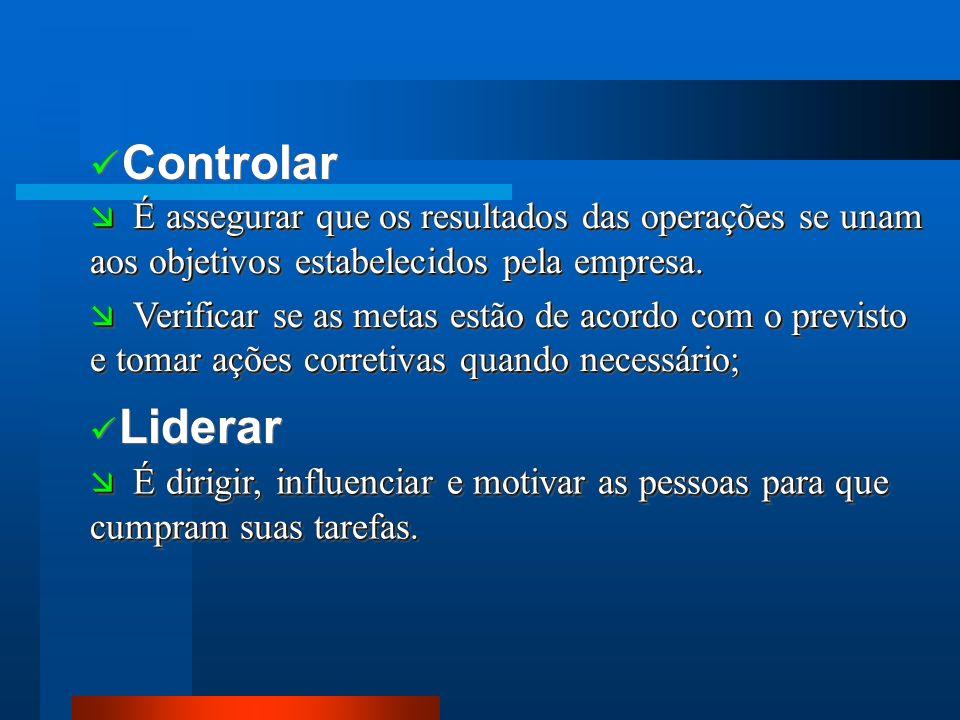 Controlar  É assegurar que os resultados das operações se unam aos objetivos estabelecidos pela empresa.