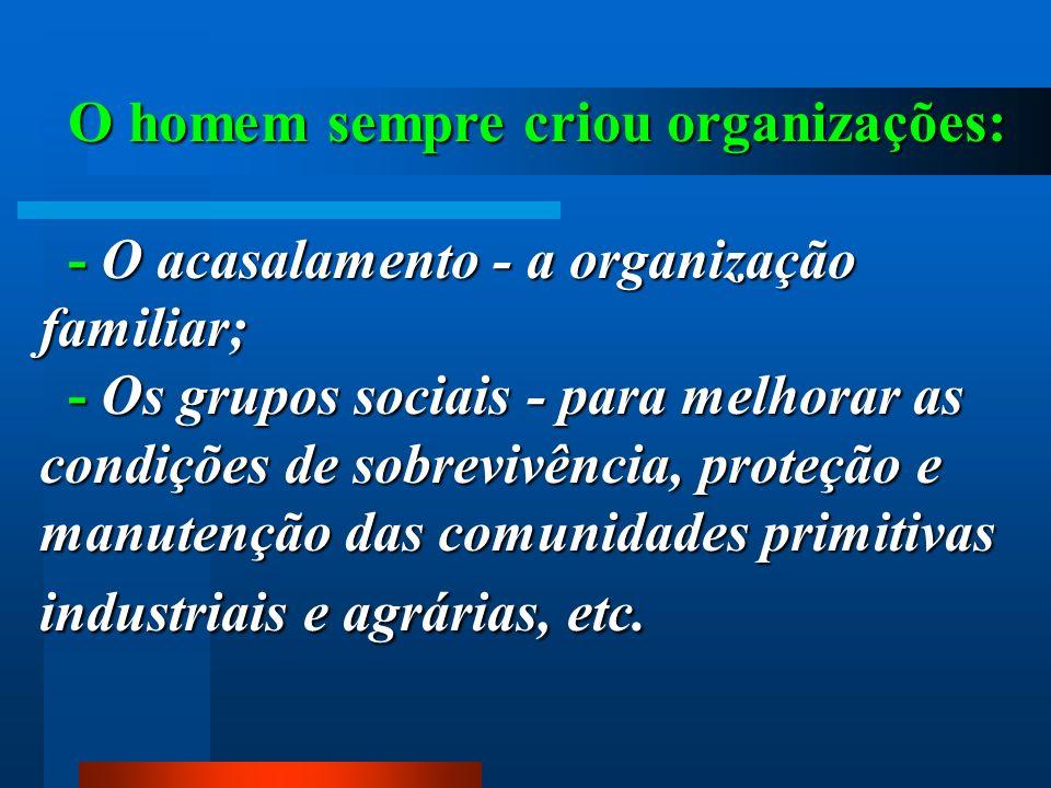 O homem sempre criou organizações: - O acasalamento - a organização familiar; - Os grupos sociais - para melhorar as condições de sobrevivência, proteção e manutenção das comunidades primitivas industriais e agrárias, etc.
