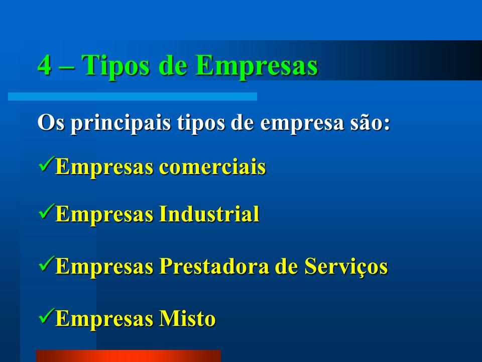 4 – Tipos de Empresas Os principais tipos de empresa são: