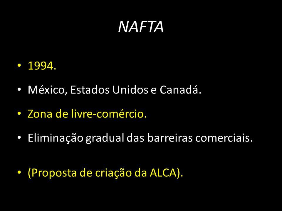 NAFTA 1994. México, Estados Unidos e Canadá. Zona de livre-comércio.