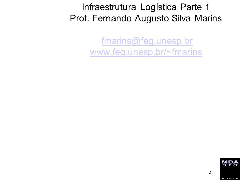 Infraestrutura Logística Parte 1 Prof