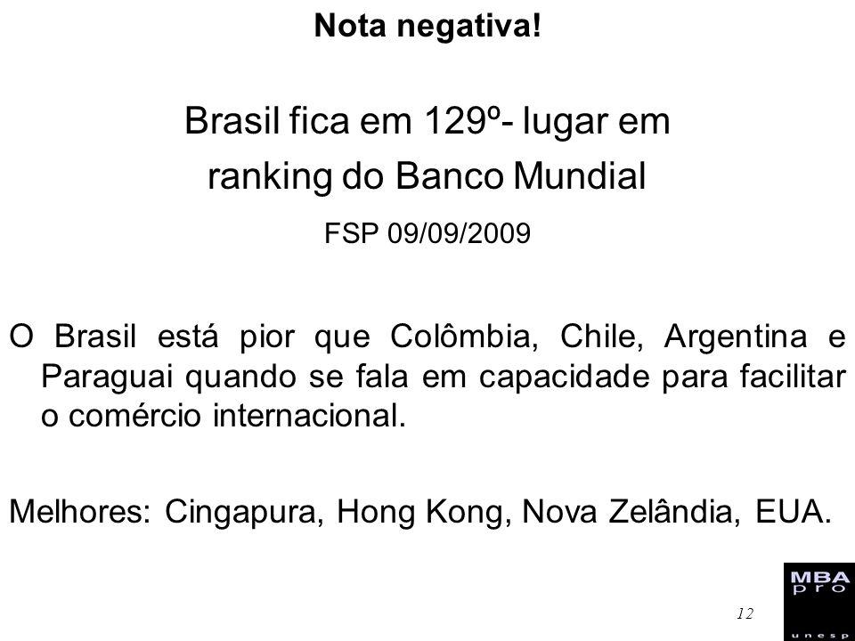 Brasil fica em 129º- lugar em ranking do Banco Mundial