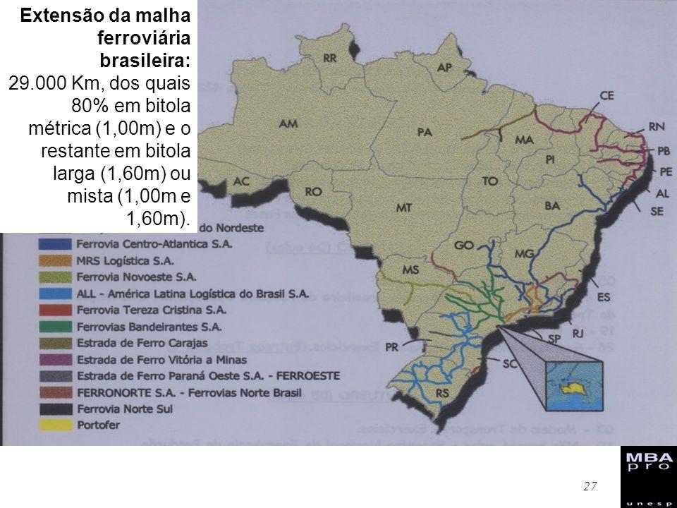 Extensão da malha ferroviária brasileira: 29
