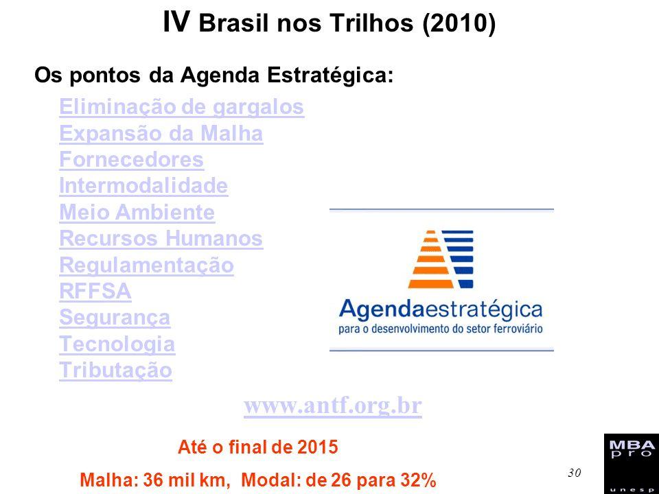 IV Brasil nos Trilhos (2010)