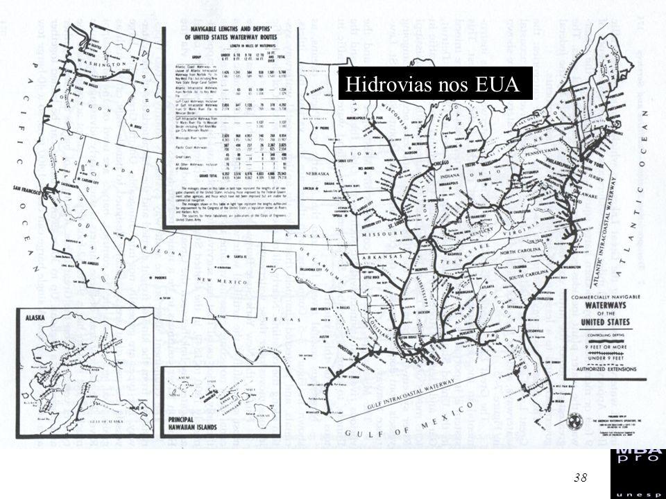 Hidrovias nos EUA