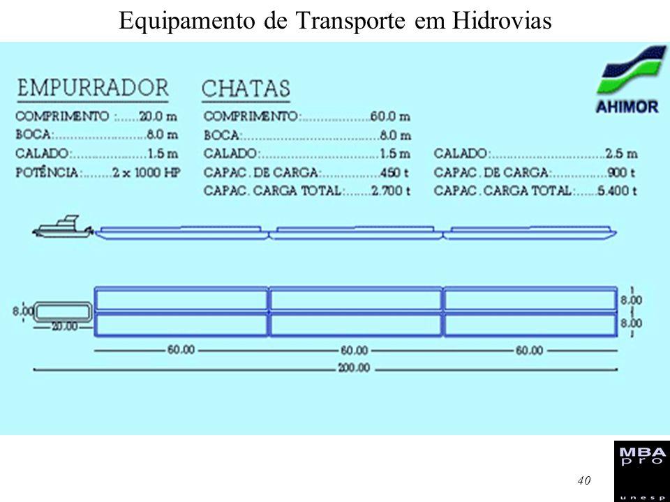 Equipamento de Transporte em Hidrovias
