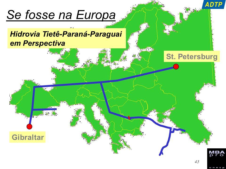 Se fosse na Europa Hidrovia Tietê-Paraná-Paraguai em Perspectiva