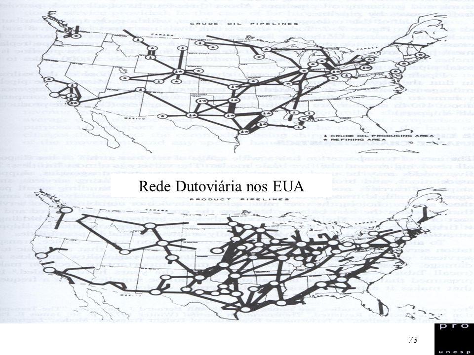 Rede Dutoviária nos EUA