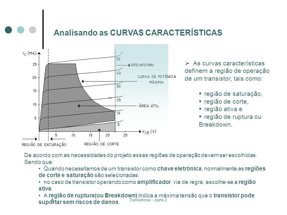 Analisando as CURVAS CARACTERÍSTICAS