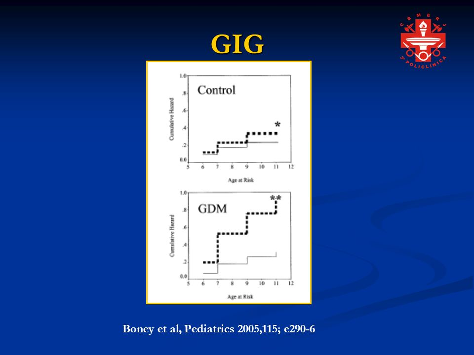 GIG Boney et al, Pediatrics 2005,115; e290-6