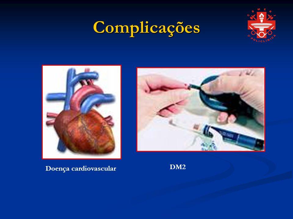 Complicações Doença cardiovascular DM2