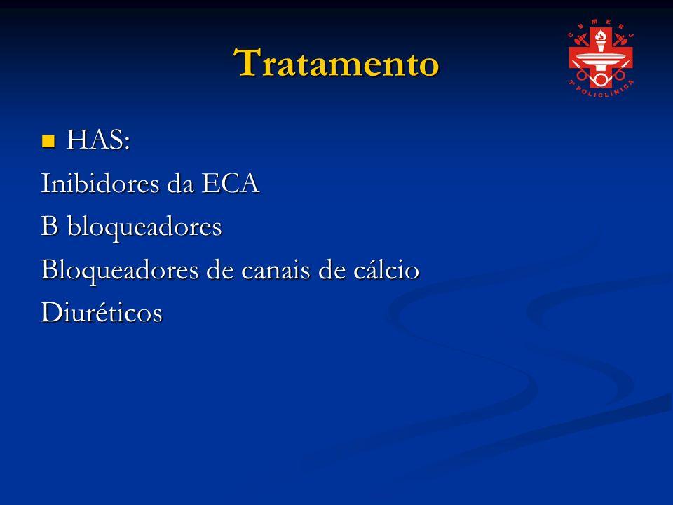 Tratamento HAS: Inibidores da ECA B bloqueadores