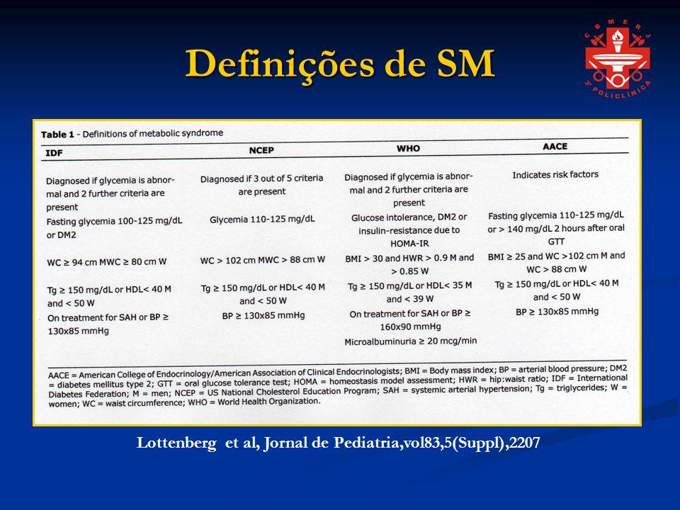 Definições de SM Lottenberg et al, Jornal de Pediatria,vol83,5(Suppl),2207