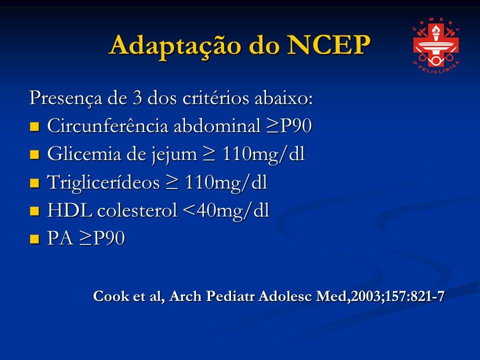 Adaptação do NCEP Presença de 3 dos critérios abaixo: