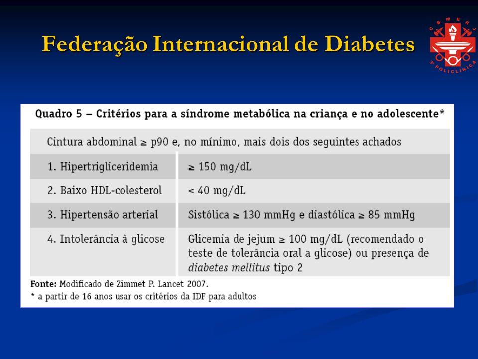 Federação Internacional de Diabetes