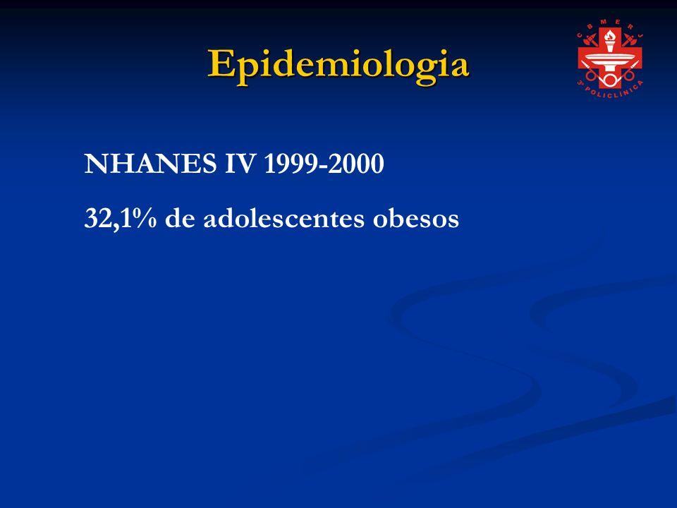 Epidemiologia NHANES IV 1999-2000 32,1% de adolescentes obesos