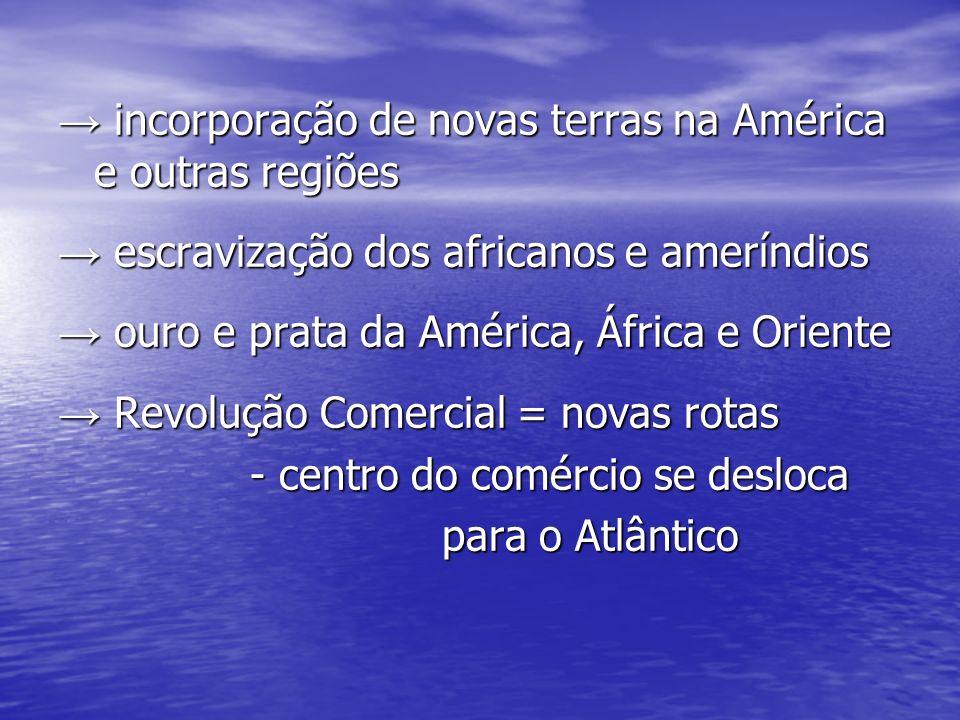 → incorporação de novas terras na América e outras regiões