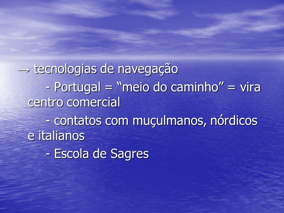 → tecnologias de navegação