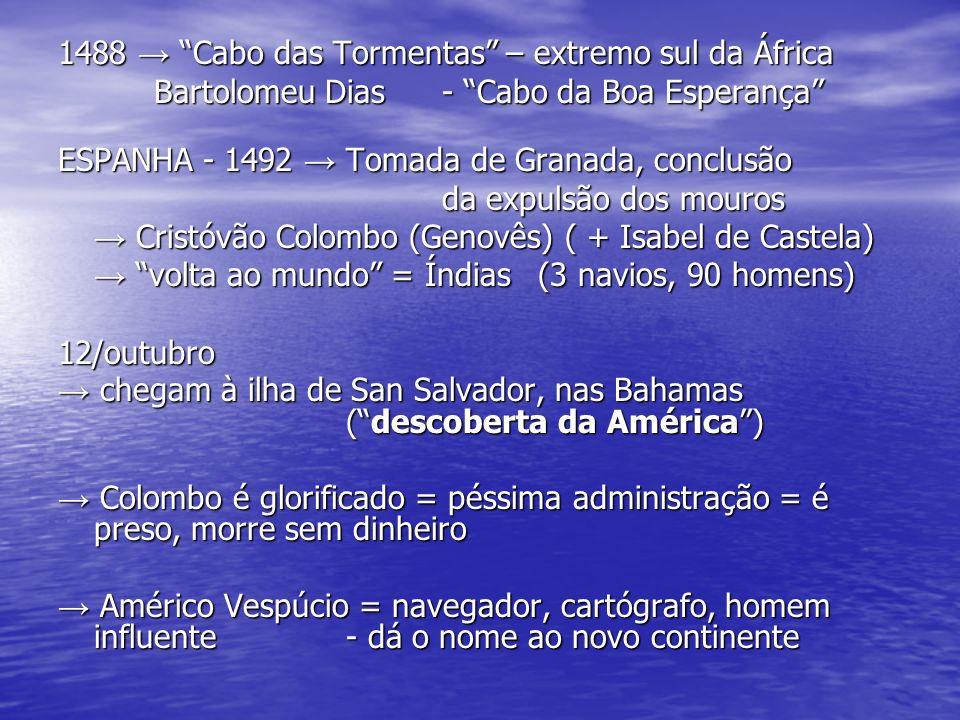 1488 → Cabo das Tormentas – extremo sul da África