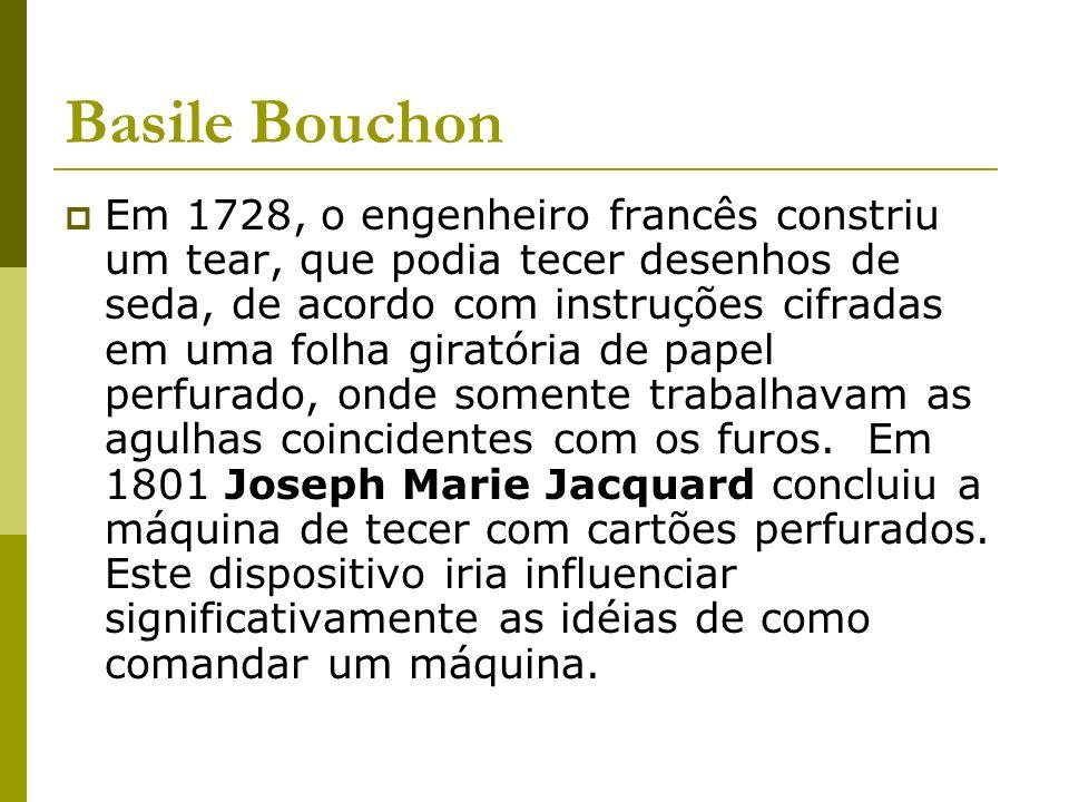 Basile Bouchon