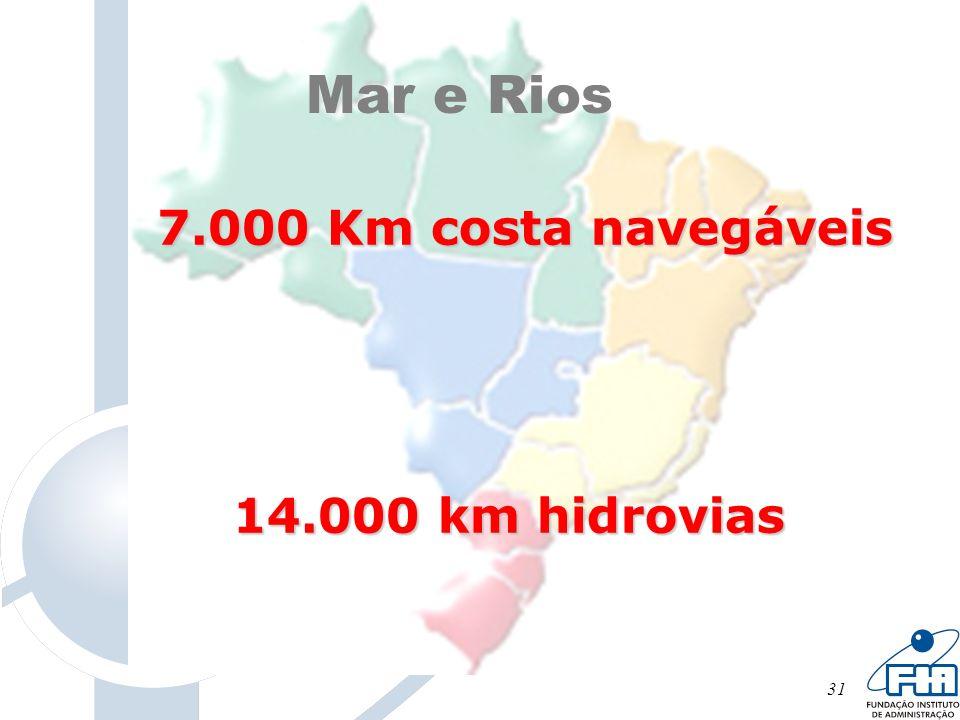 Mar e Rios 7.000 Km costa navegáveis 14.000 km hidrovias