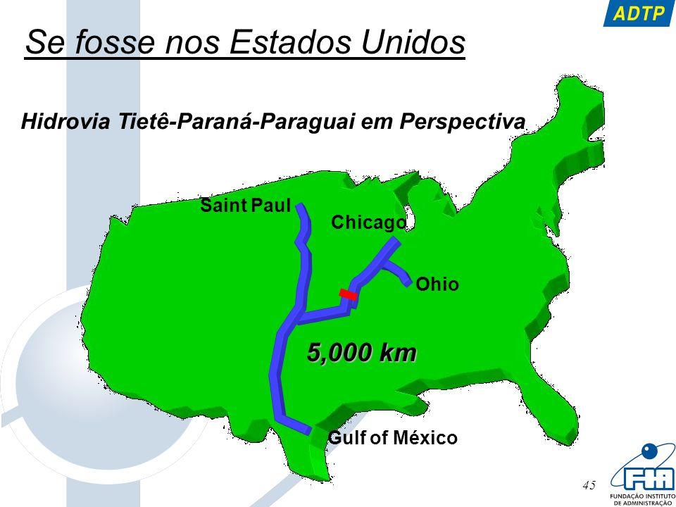 Hidrovia Tietê-Paraná-Paraguai em Perspectiva