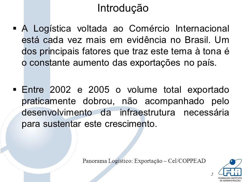 Panorama Logístico: Exportação – Cel/COPPEAD