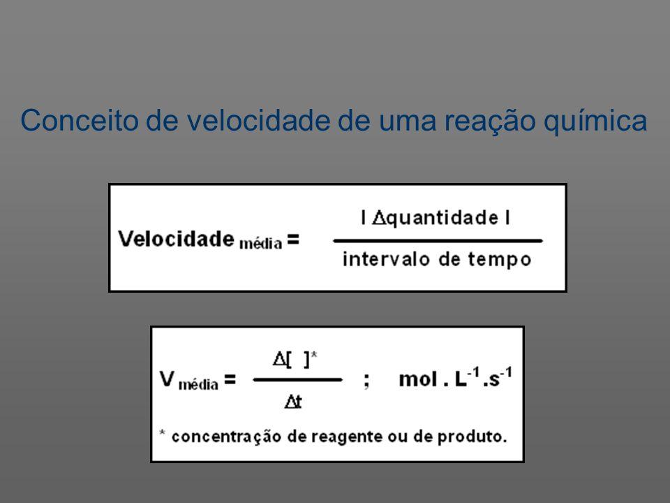 Conceito de velocidade de uma reação química