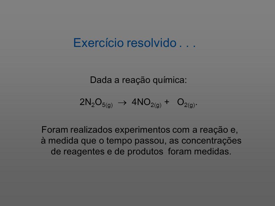 Exercício resolvido . . . Dada a reação química: