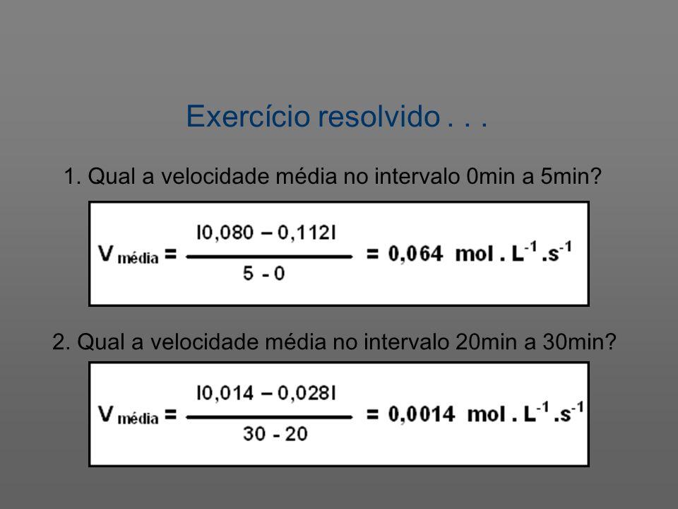 Exercício resolvido . 1. Qual a velocidade média no intervalo 0min a 5min.