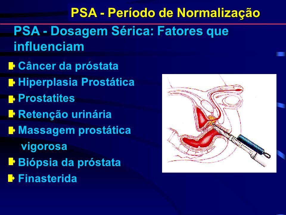 PSA - Período de Normalização