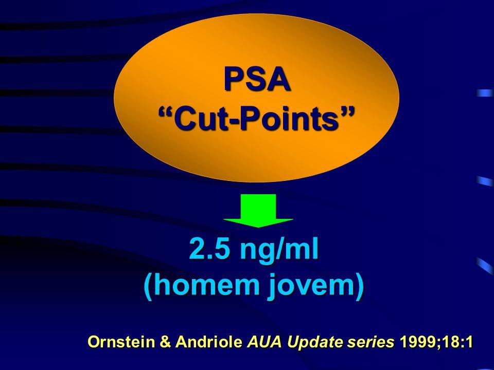 PSA Cut-Points 2.5 ng/ml (homem jovem)