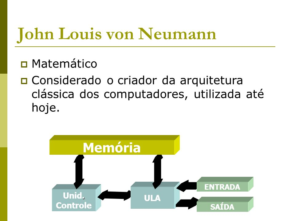 John Louis von Neumann Memória Matemático