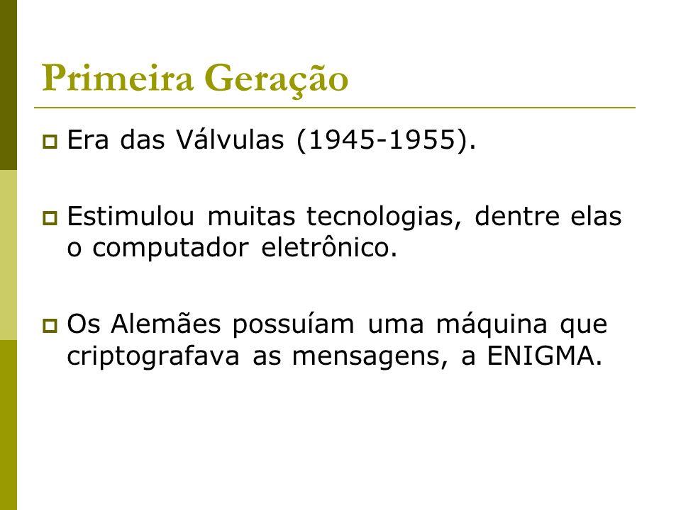 Primeira Geração Era das Válvulas (1945-1955).