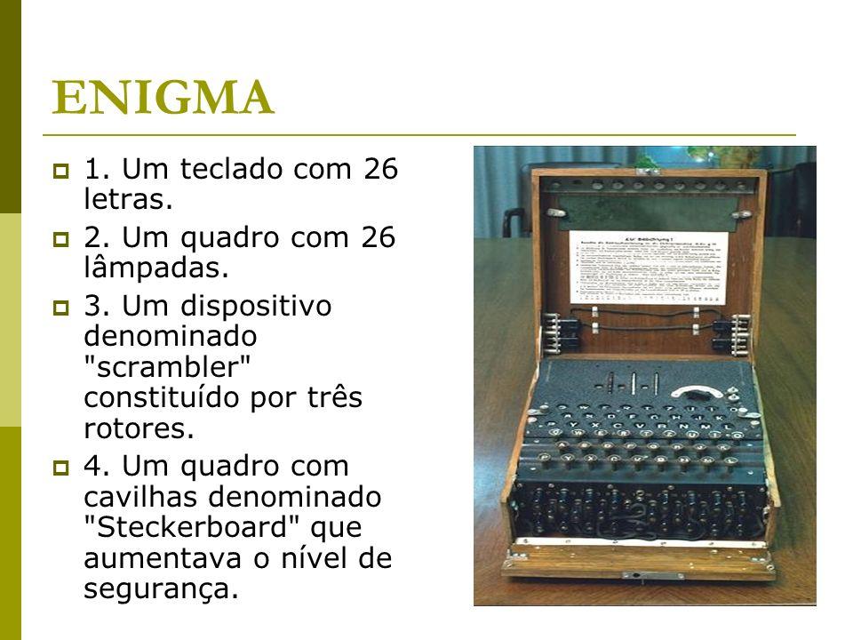 ENIGMA 1. Um teclado com 26 letras. 2. Um quadro com 26 lâmpadas.