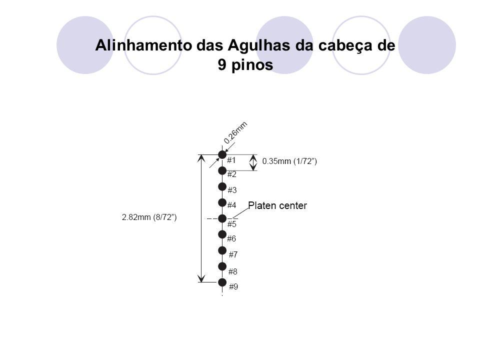 Alinhamento das Agulhas da cabeça de 9 pinos