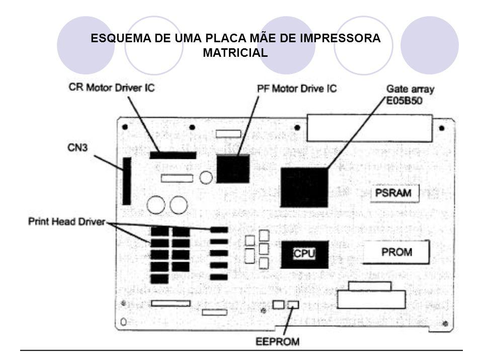 ESQUEMA DE UMA PLACA MÃE DE IMPRESSORA MATRICIAL