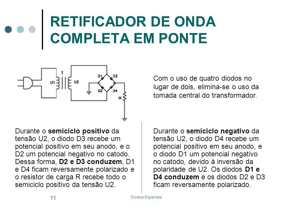RETIFICADOR DE ONDA COMPLETA EM PONTE