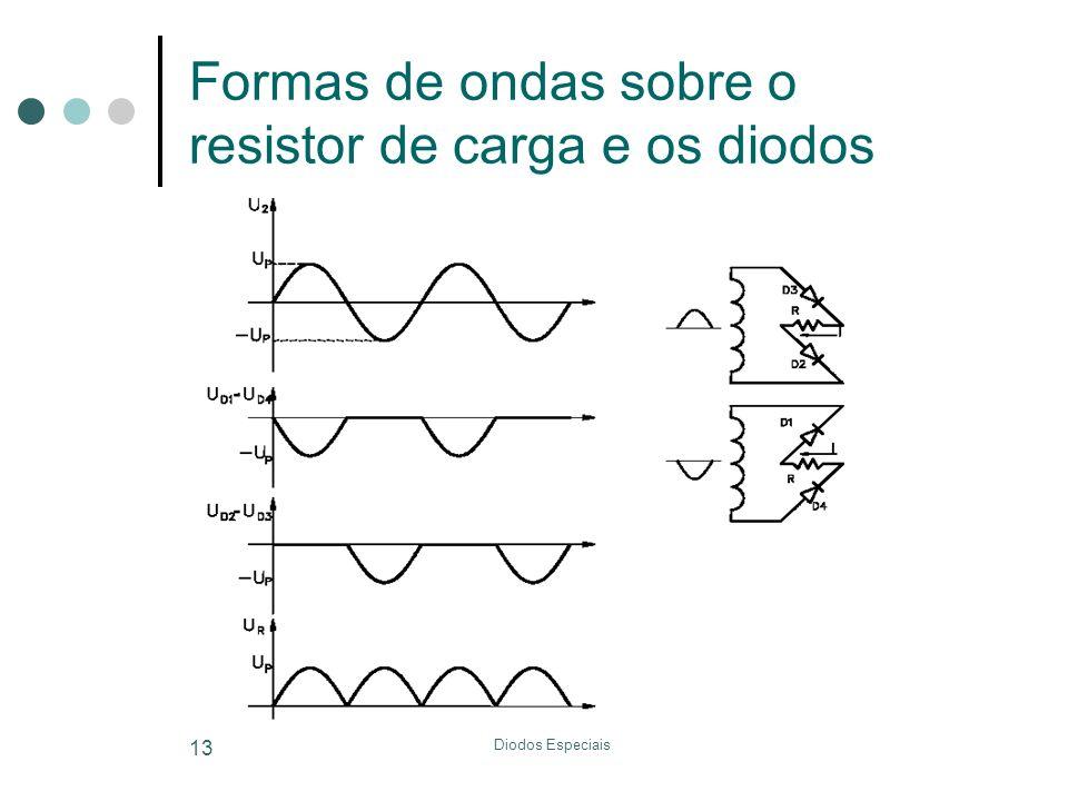 Formas de ondas sobre o resistor de carga e os diodos