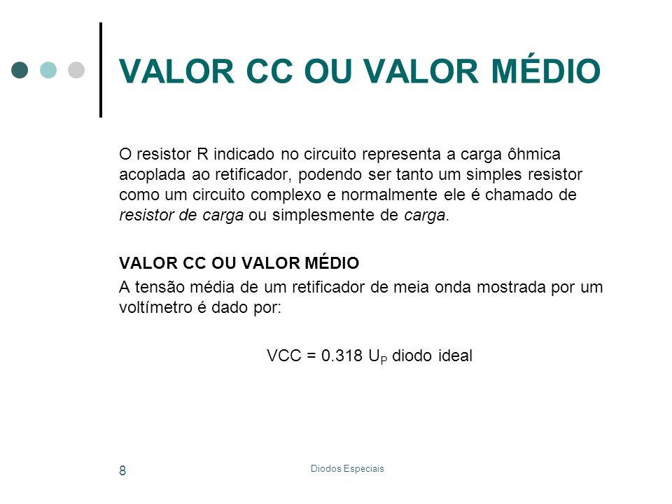 VALOR CC OU VALOR MÉDIO