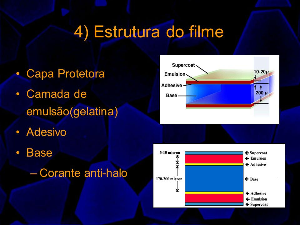 4) Estrutura do filme Capa Protetora Camada de emulsão(gelatina)