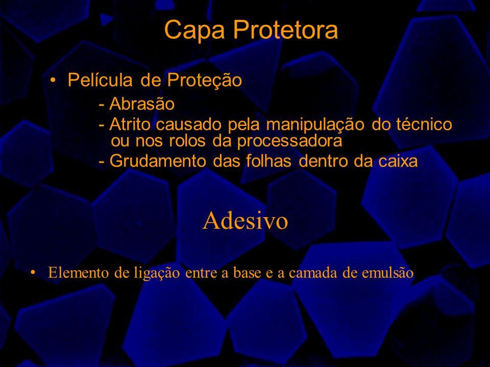 Capa Protetora Adesivo Película de Proteção - Abrasão