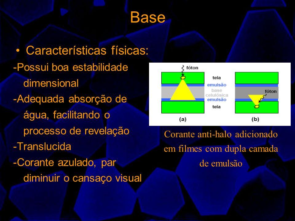 Base Características físicas: -Possui boa estabilidade dimensional