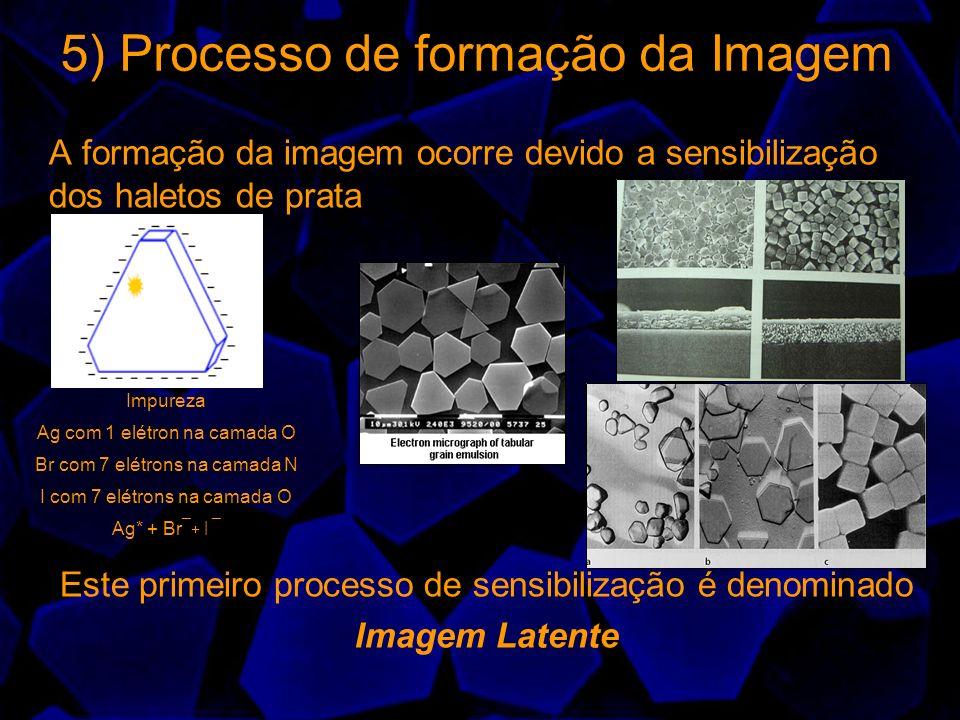 5) Processo de formação da Imagem