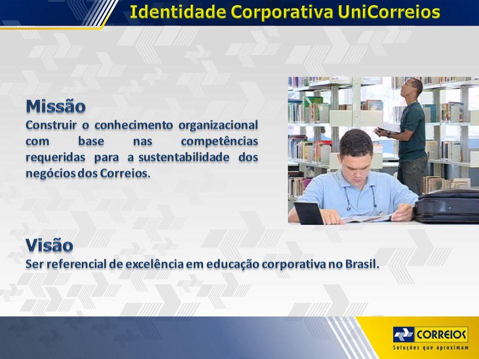 Identidade Corporativa UniCorreios