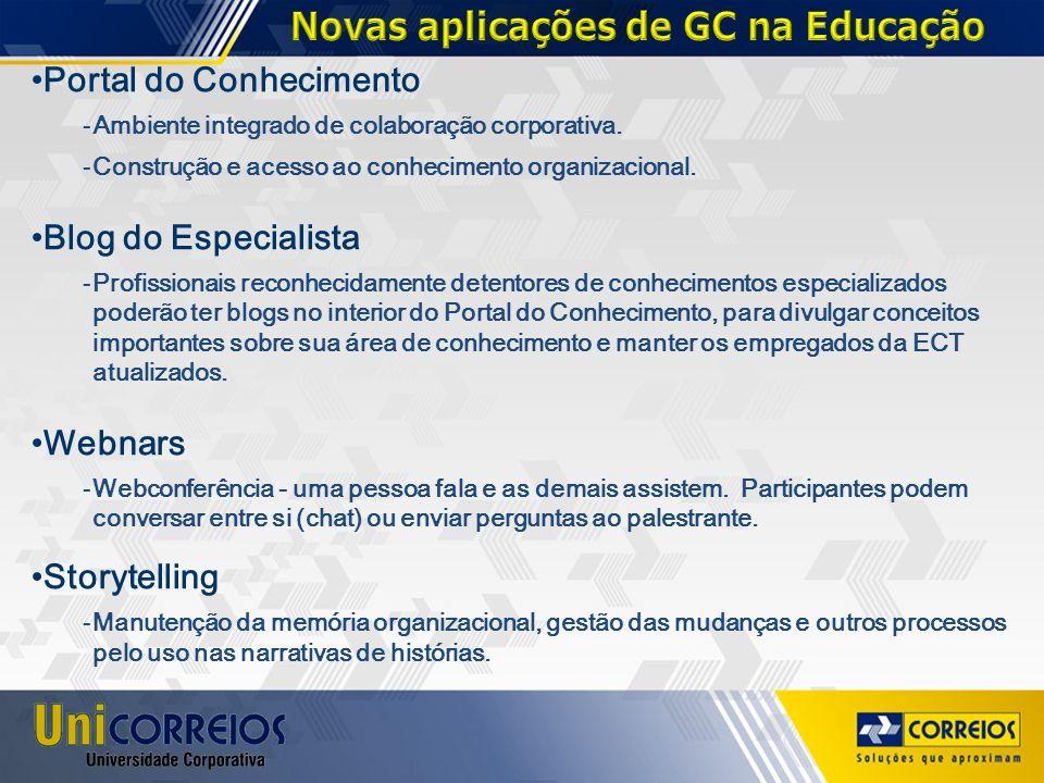 Novas aplicações de GC na Educação