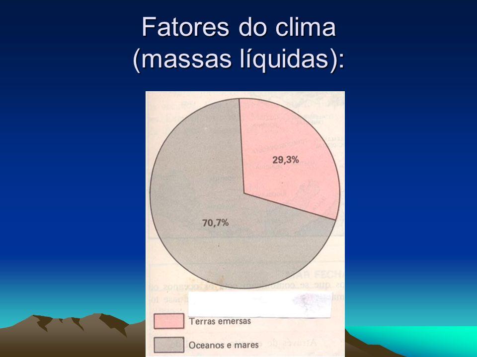 Fatores do clima (massas líquidas):